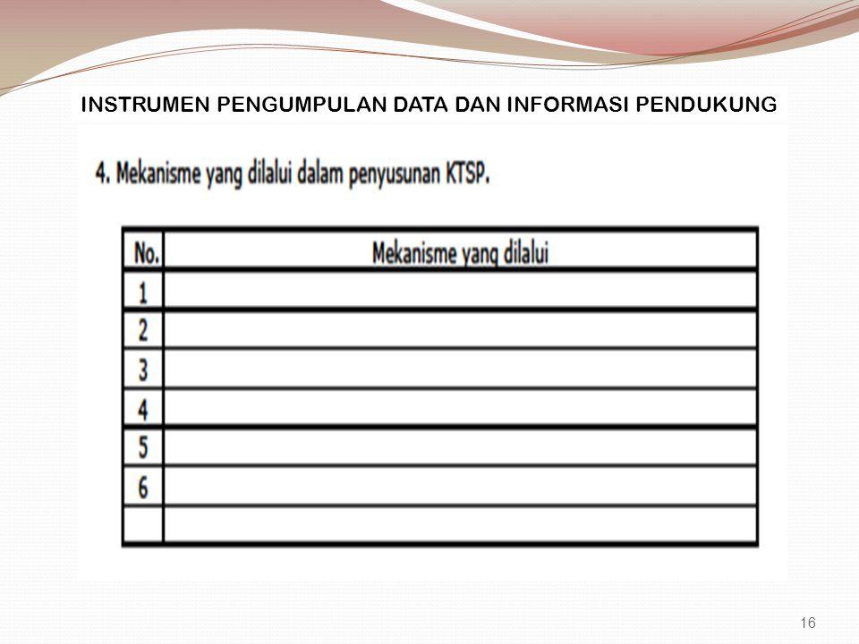 INSTRUMEN PENGUMPULAN DATA DAN INFORMASI PENDUKUNG
