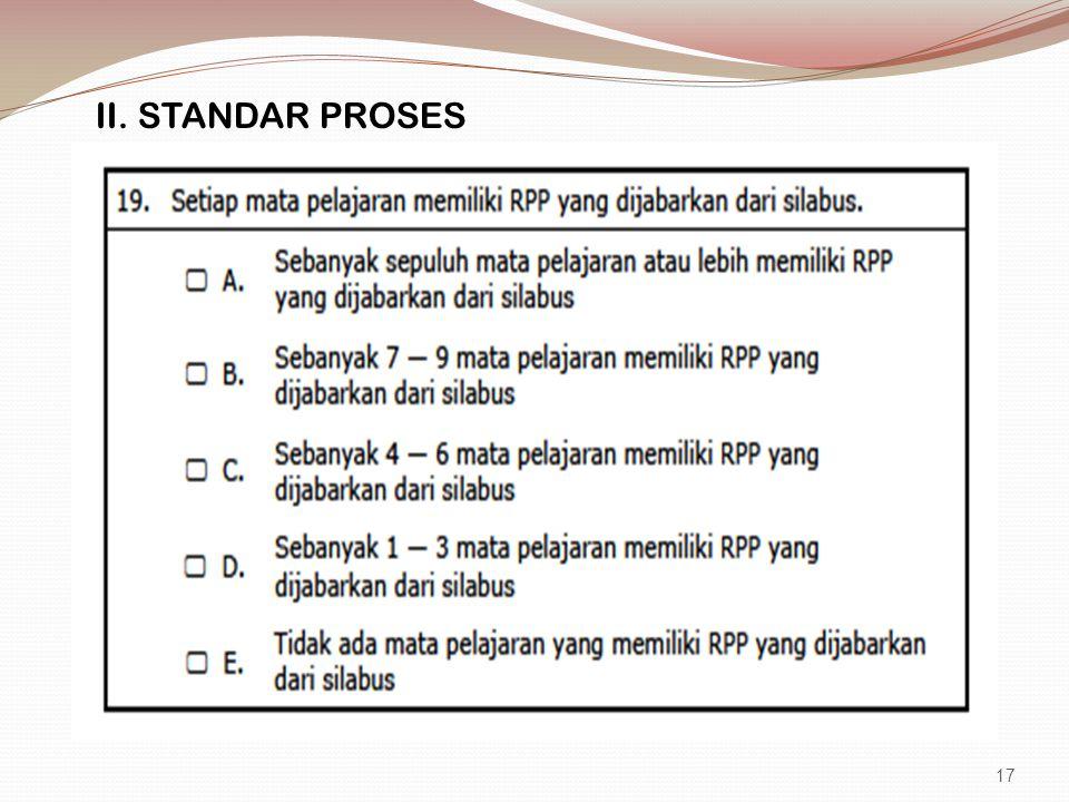 II. STANDAR PROSES