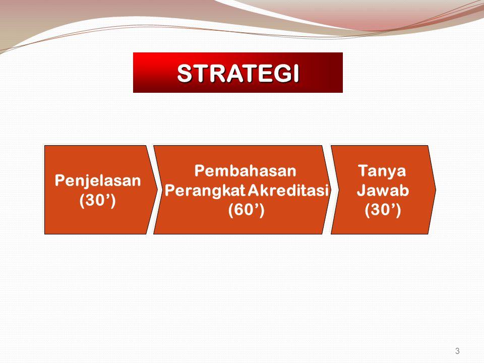 STRATEGI Penjelasan (30') Pembahasan Perangkat Akreditasi (60') Tanya