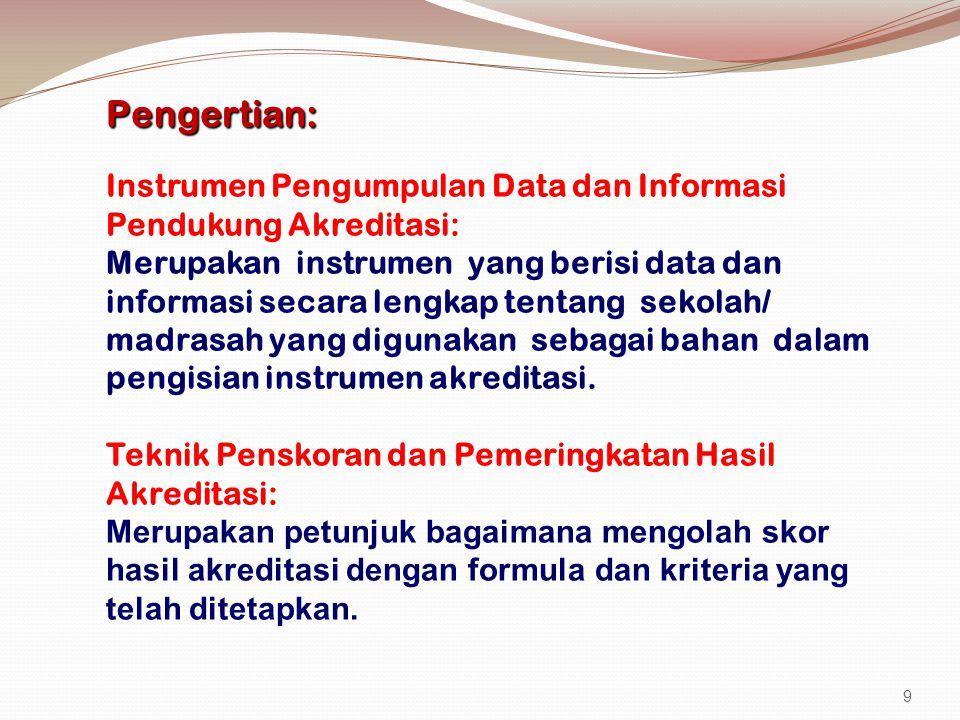 Pengertian: Instrumen Pengumpulan Data dan Informasi Pendukung Akreditasi: