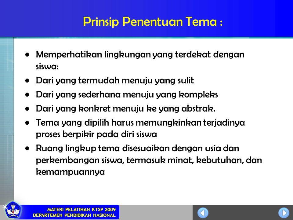 Prinsip Penentuan Tema :