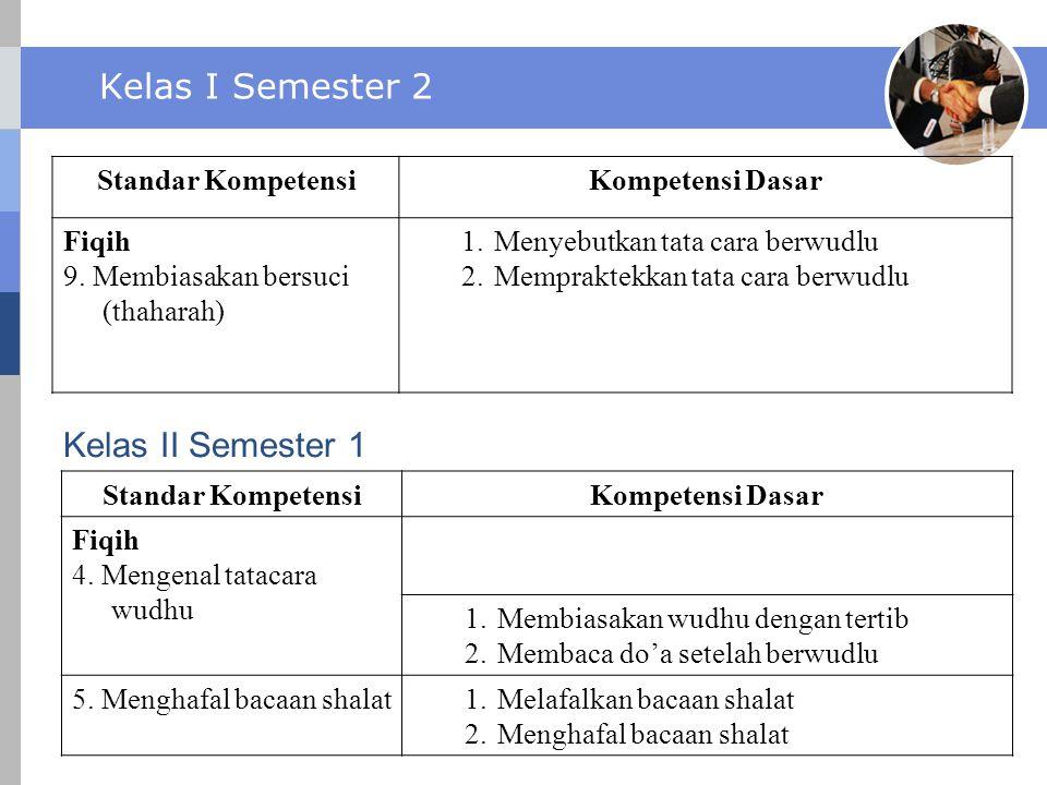 Kelas I Semester 2 Kelas II Semester 1 Standar Kompetensi