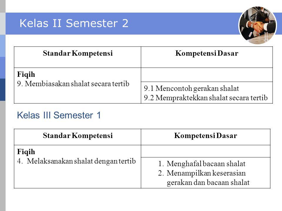 Kelas II Semester 2 Kelas III Semester 1 Standar Kompetensi