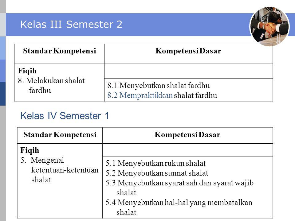 Kelas III Semester 2 Kelas IV Semester 1 Standar Kompetensi