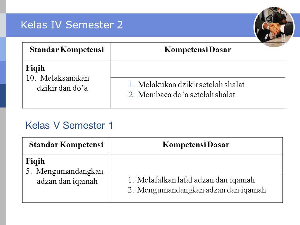 Kelas IV Semester 2 Kelas V Semester 1 Standar Kompetensi