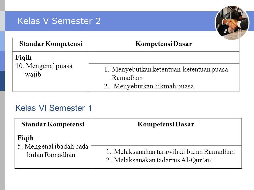 Kelas V Semester 2 Kelas VI Semester 1 Standar Kompetensi