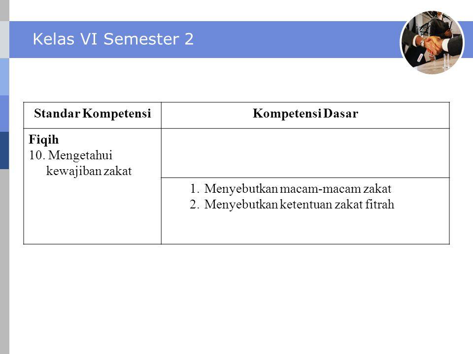 Kelas VI Semester 2 Standar Kompetensi Kompetensi Dasar Fiqih