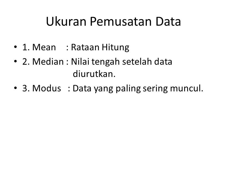 Ukuran Pemusatan Data 1. Mean : Rataan Hitung