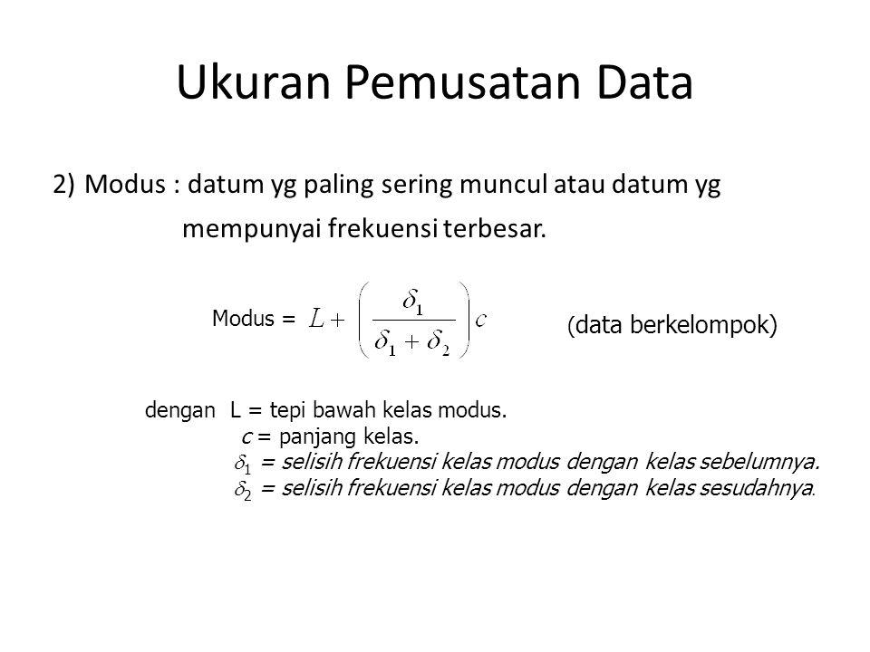 Ukuran Pemusatan Data 2) Modus : datum yg paling sering muncul atau datum yg mempunyai frekuensi terbesar.