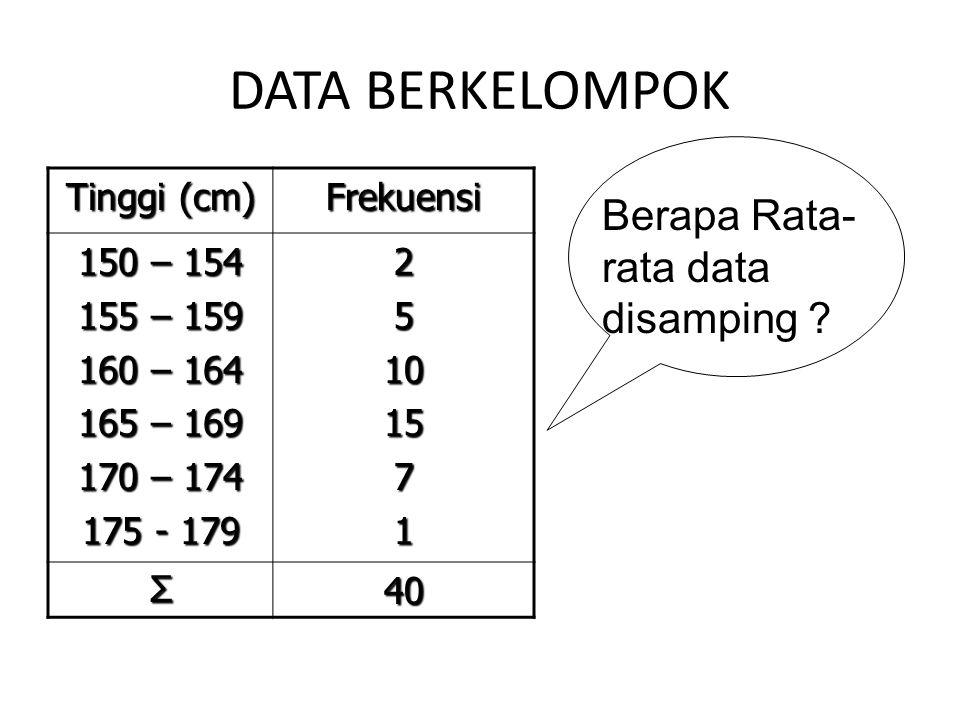 DATA BERKELOMPOK Berapa Rata-rata data disamping Tinggi (cm)