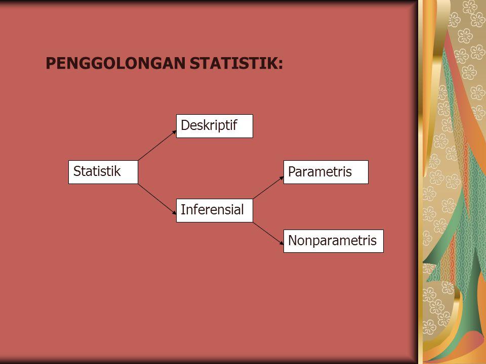PENGGOLONGAN STATISTIK: