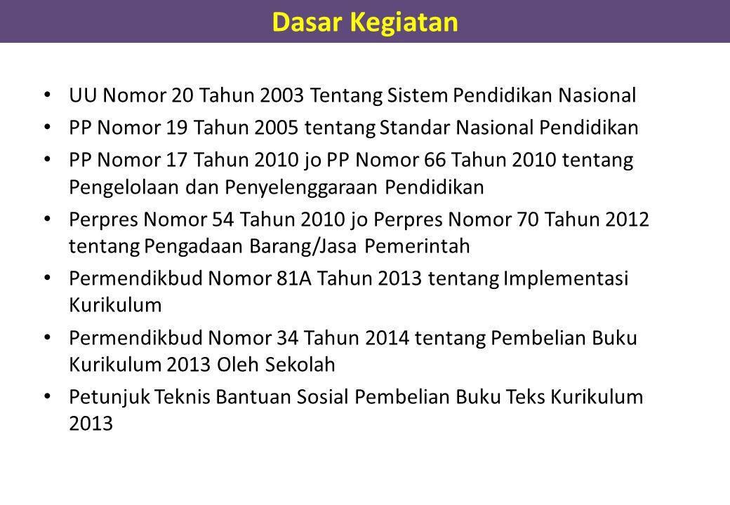 Dasar Kegiatan UU Nomor 20 Tahun 2003 Tentang Sistem Pendidikan Nasional. PP Nomor 19 Tahun 2005 tentang Standar Nasional Pendidikan.