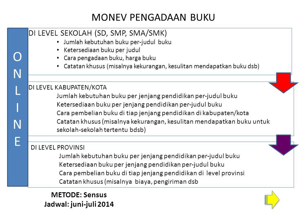 O N L I E MONEV PENGADAAN BUKU DI LEVEL SEKOLAH (SD, SMP, SMA/SMK)