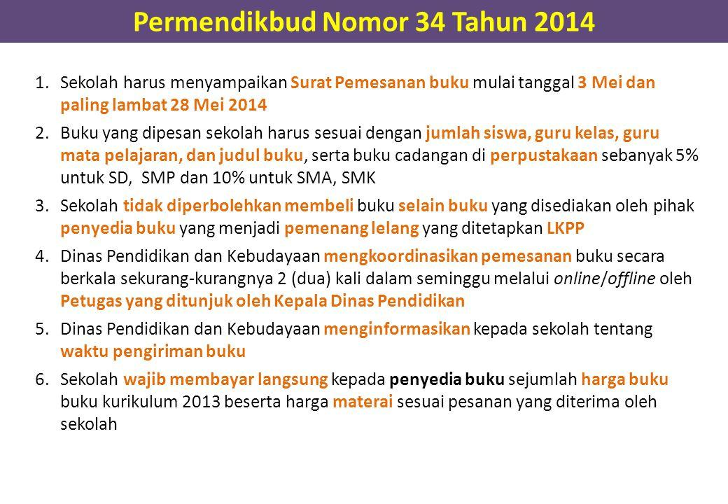 Permendikbud Nomor 34 Tahun 2014