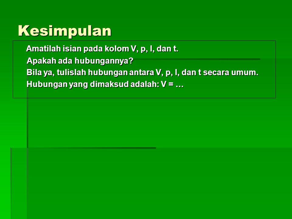Kesimpulan Amatilah isian pada kolom V, p, l, dan t.