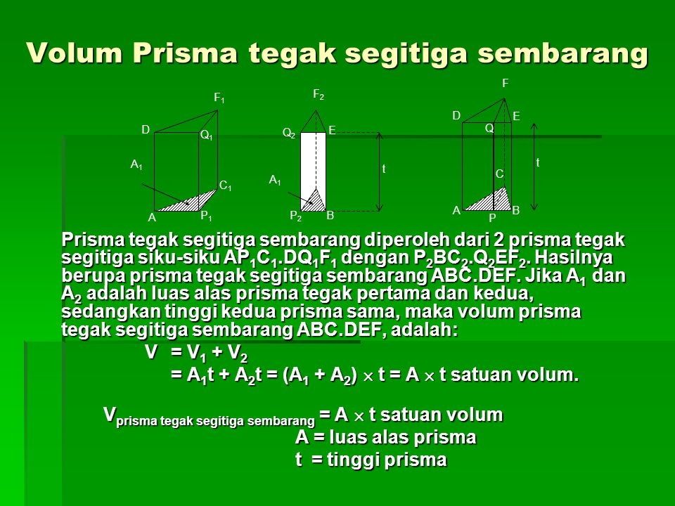 Volum Prisma tegak segitiga sembarang