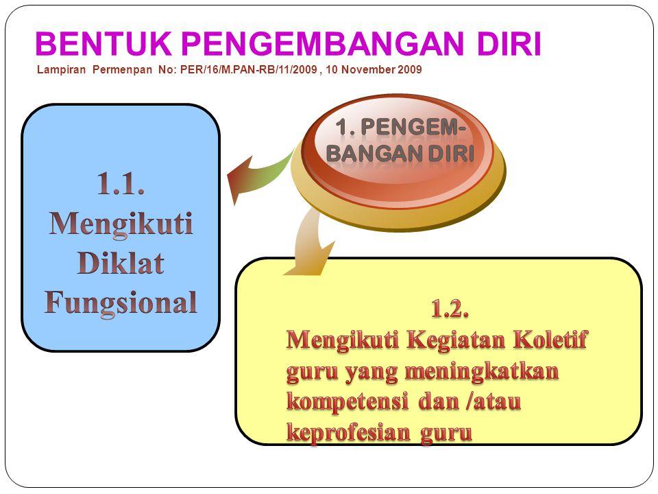 1.1. Mengikuti Diklat Fungsional