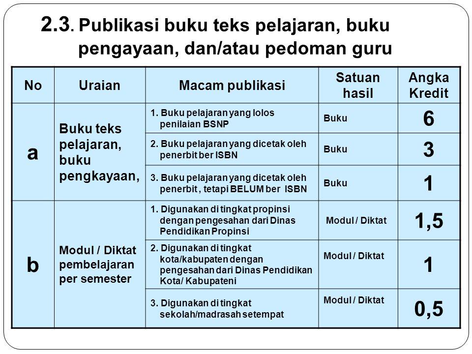 2.3. Publikasi buku teks pelajaran, buku pengayaan, dan/atau pedoman guru
