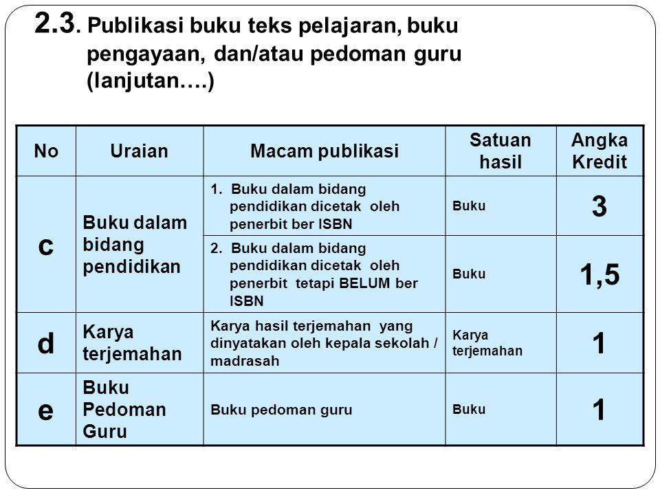 2.3. Publikasi buku teks pelajaran, buku pengayaan, dan/atau pedoman guru (lanjutan….)