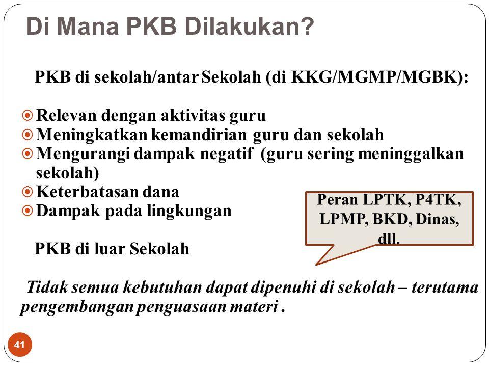 Peran LPTK, P4TK, LPMP, BKD, Dinas, dll.