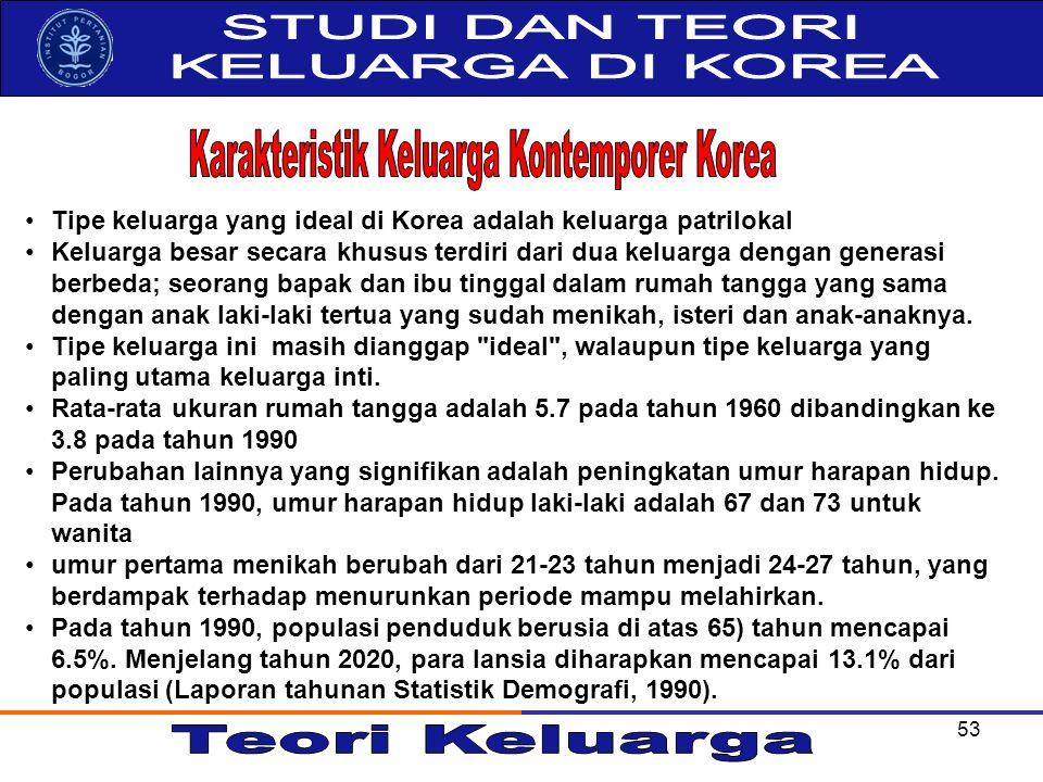 Karakteristik Keluarga Kontemporer Korea