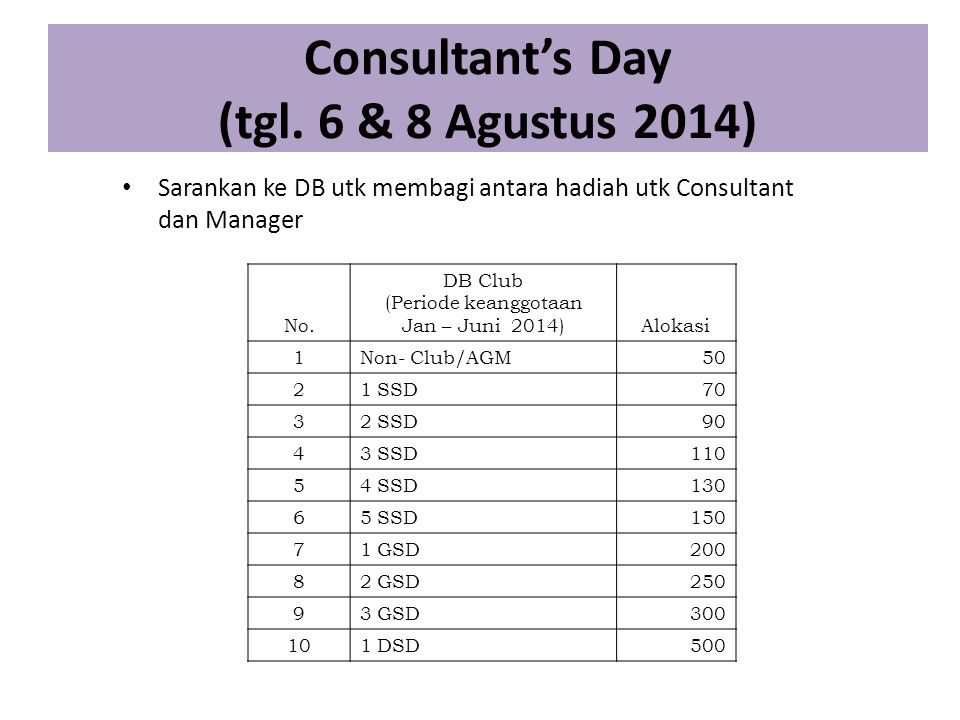 Consultant's Day (tgl. 6 & 8 Agustus 2014)