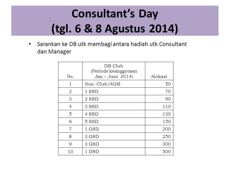 Consultant's Day (tgl. 6 & 8 Agustus 2014)