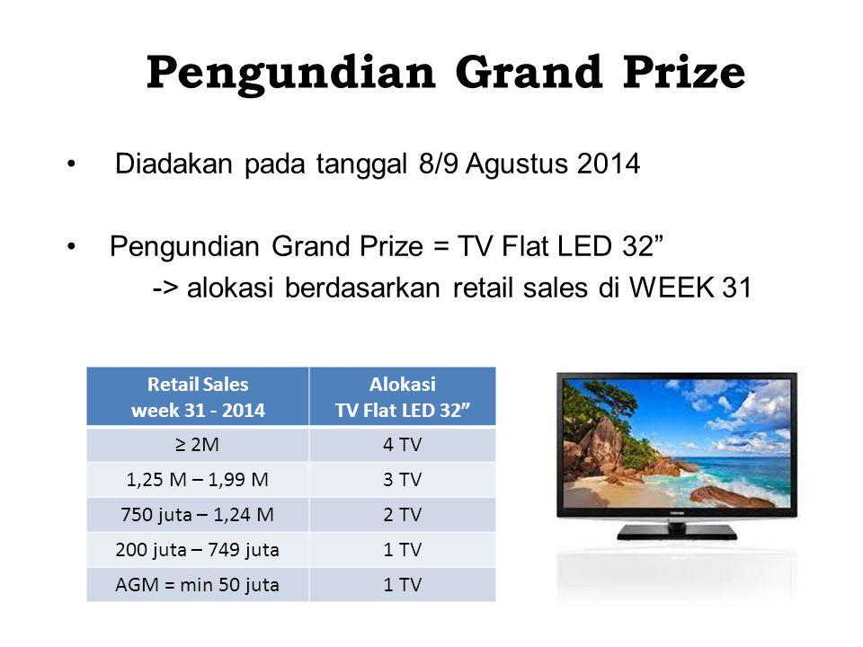 Pengundian Grand Prize