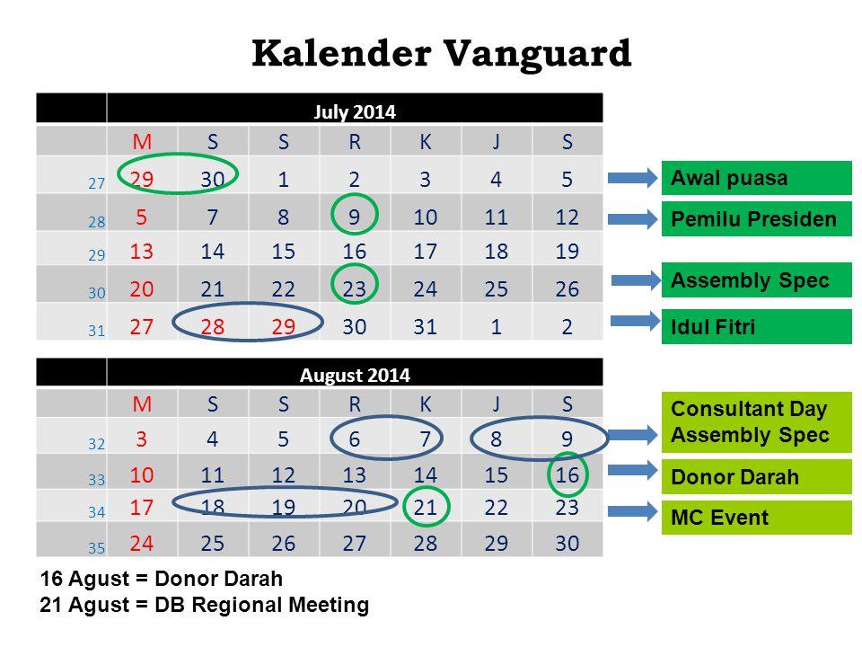 Kalender Vanguard M S R K J 29 30 1 2 3 4 5 7 8 9 10 11 12 13 14 15 16