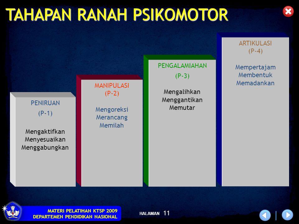 TAHAPAN RANAH PSIKOMOTOR