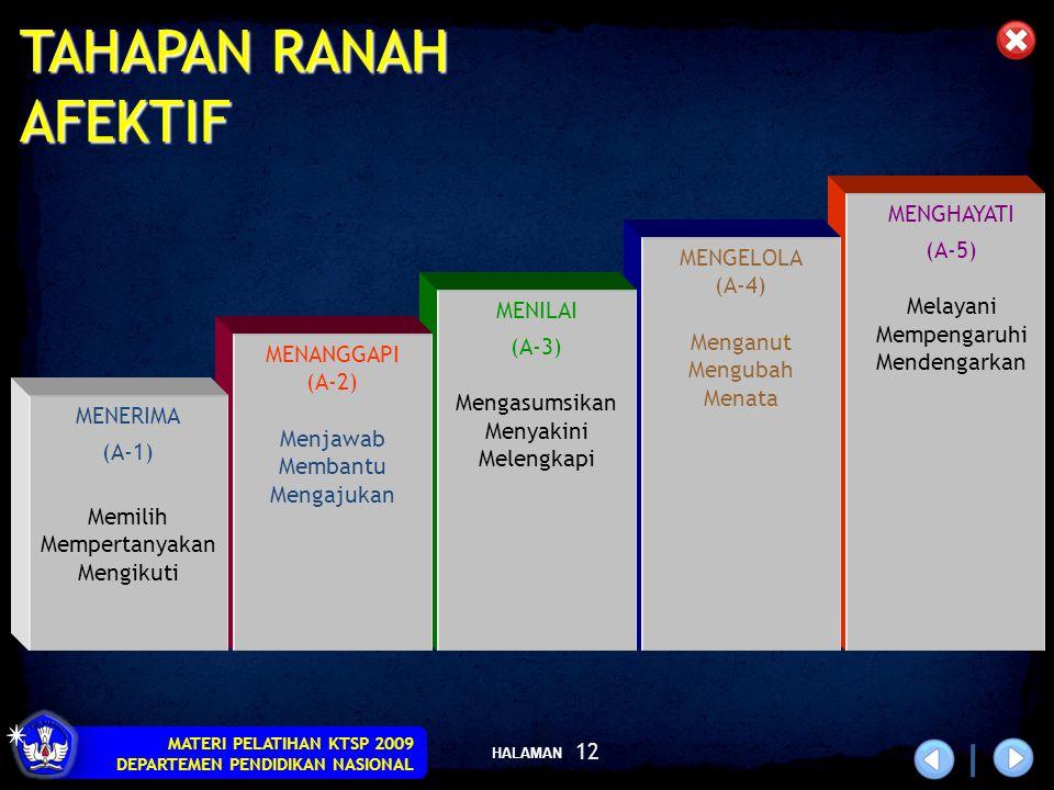 TAHAPAN RANAH AFEKTIF MENGHAYATI (A-5) MENGELOLA Melayani (A-4)