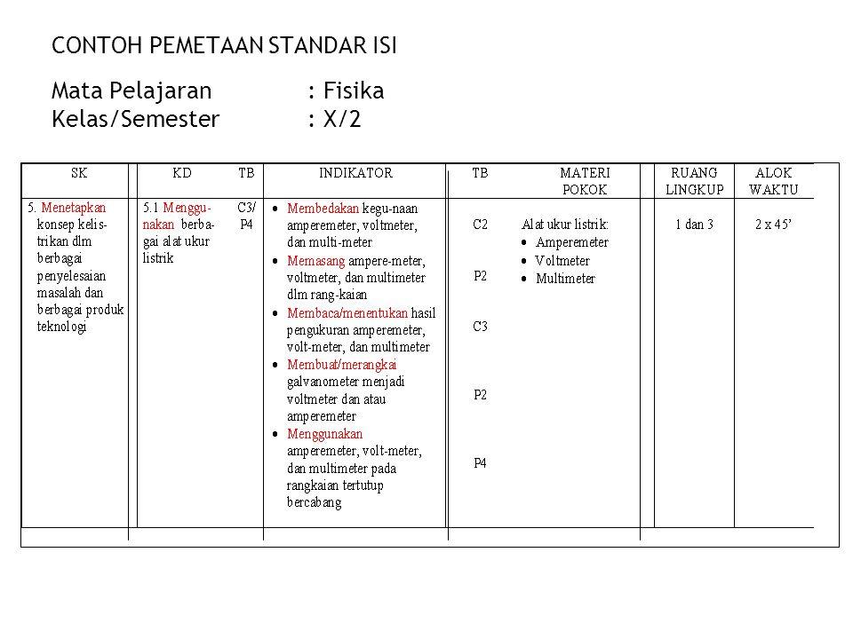 CONTOH PEMETAAN STANDAR ISI Mata Pelajaran. : Fisika Kelas/Semester