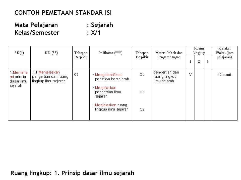 CONTOH PEMETAAN STANDAR ISI Mata Pelajaran. : Sejarah Kelas/Semester