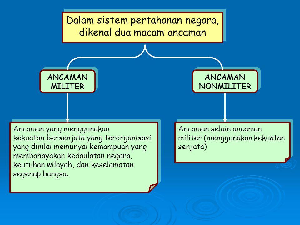 Dalam sistem pertahanan negara, dikenal dua macam ancaman