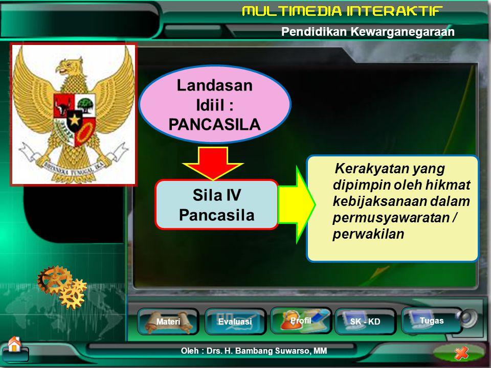 Landasan Idiil : PANCASILA