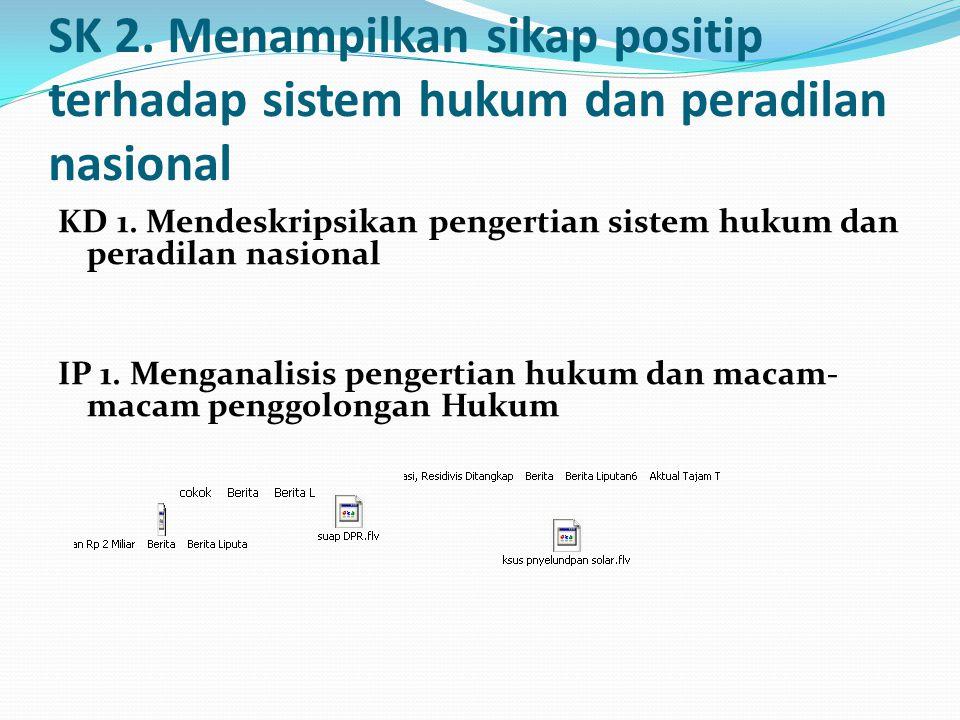 SK 2. Menampilkan sikap positip terhadap sistem hukum dan peradilan nasional