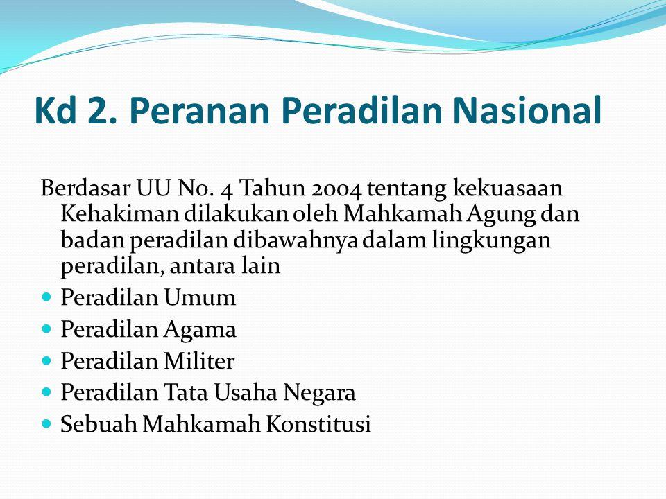 Kd 2. Peranan Peradilan Nasional