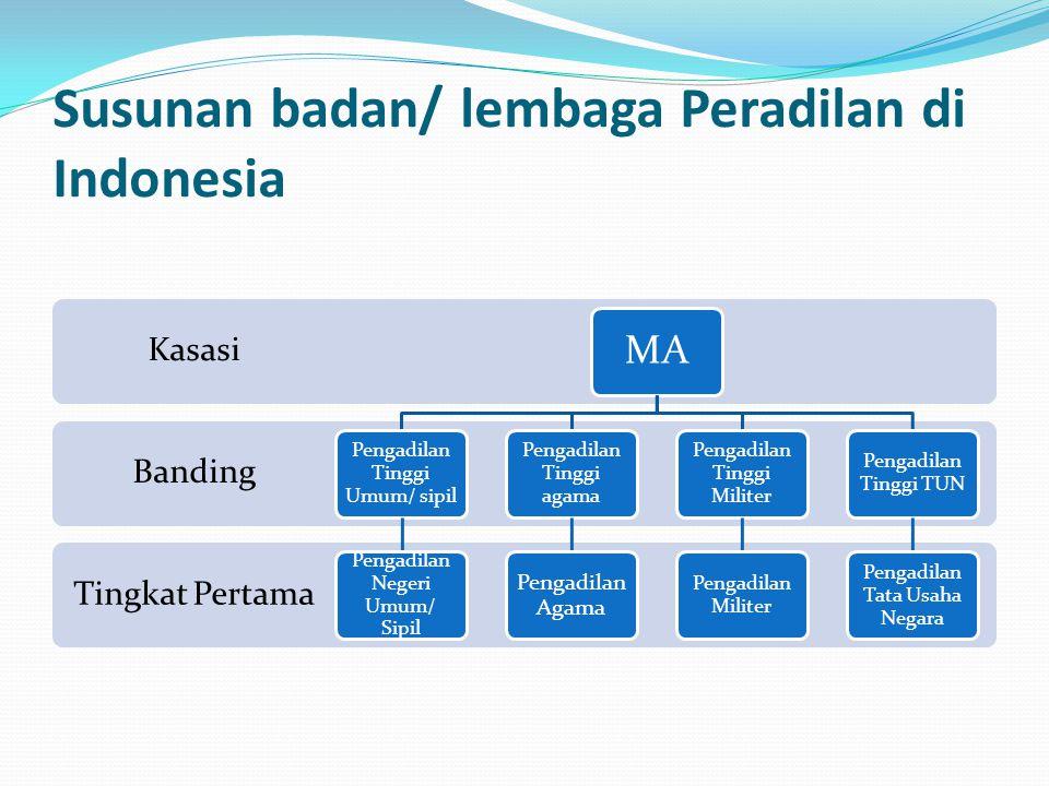 Susunan badan/ lembaga Peradilan di Indonesia