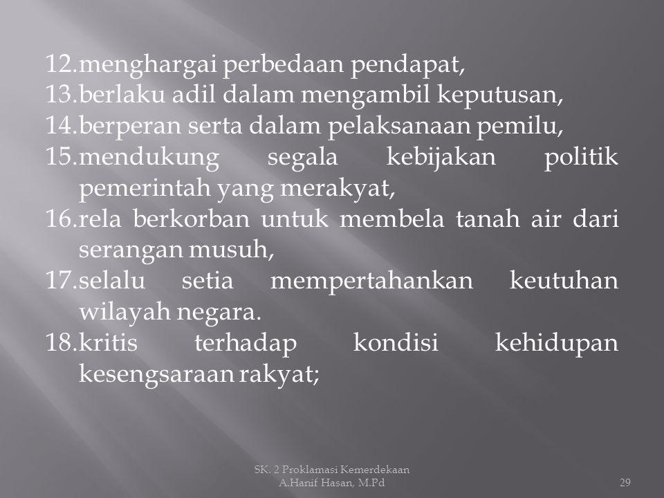 SK. 2 Proklamasi Kemerdekaan A.Hanif Hasan, M.Pd