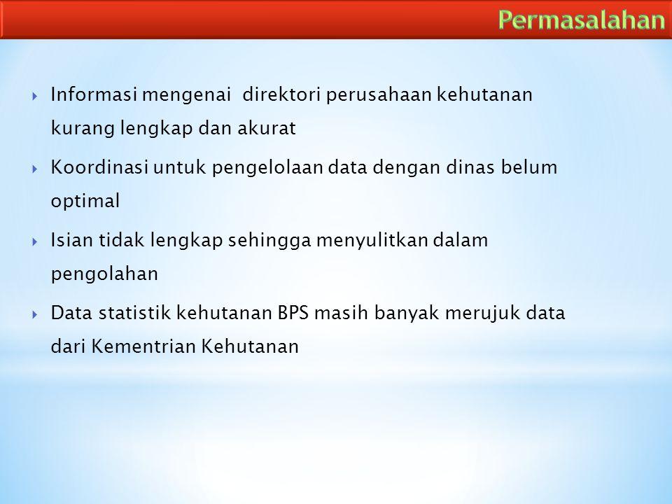 Permasalahan Informasi mengenai direktori perusahaan kehutanan kurang lengkap dan akurat.