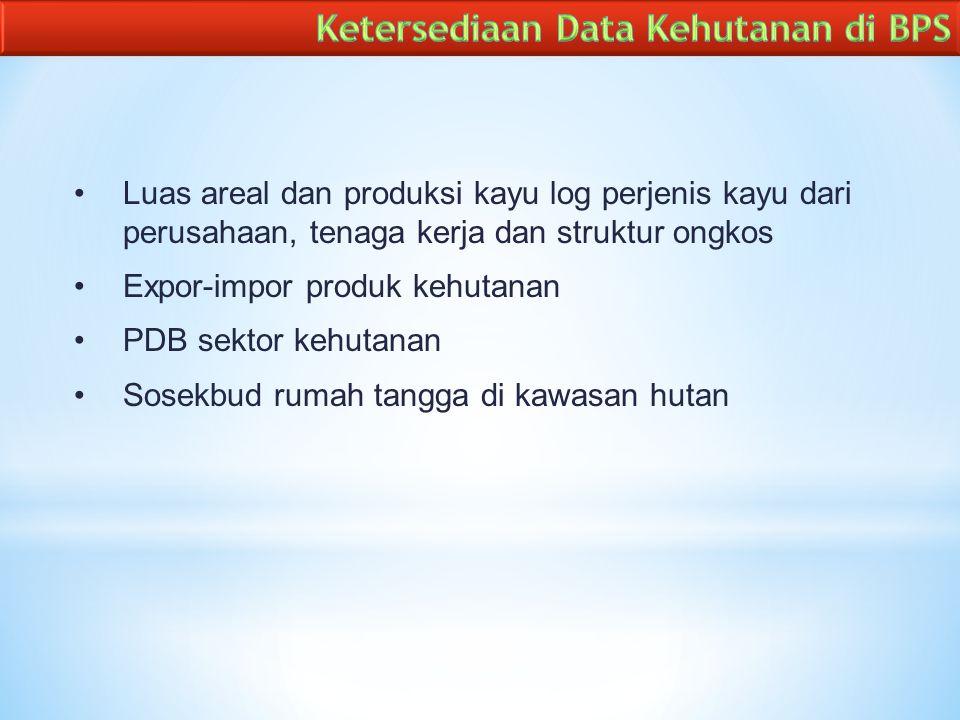 Ketersediaan Data Kehutanan di BPS