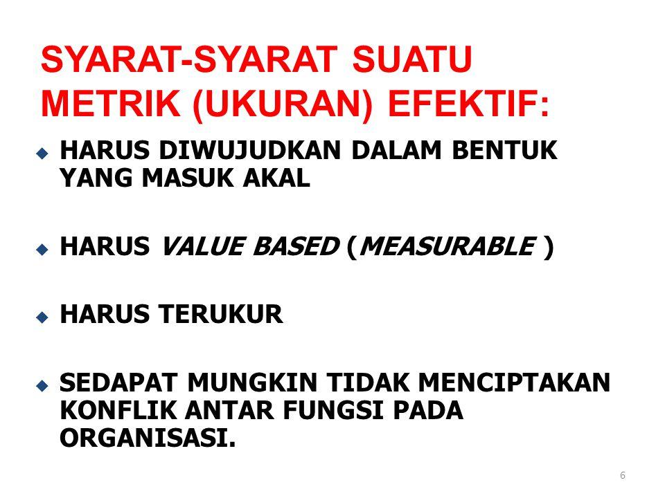 SYARAT-SYARAT SUATU METRIK (UKURAN) EFEKTIF: