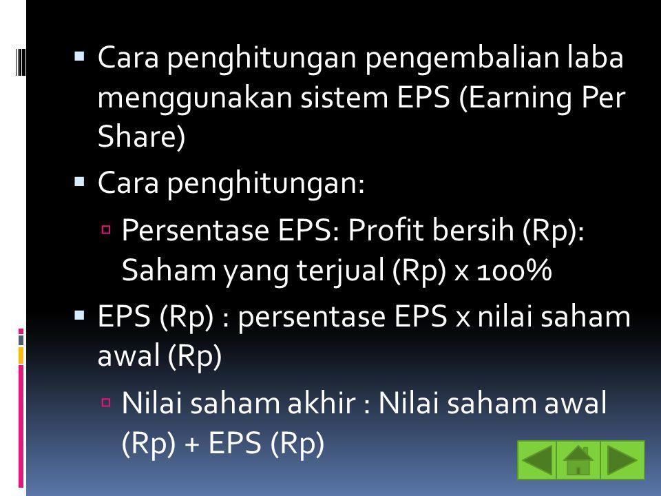 Cara penghitungan pengembalian laba menggunakan sistem EPS (Earning Per Share)