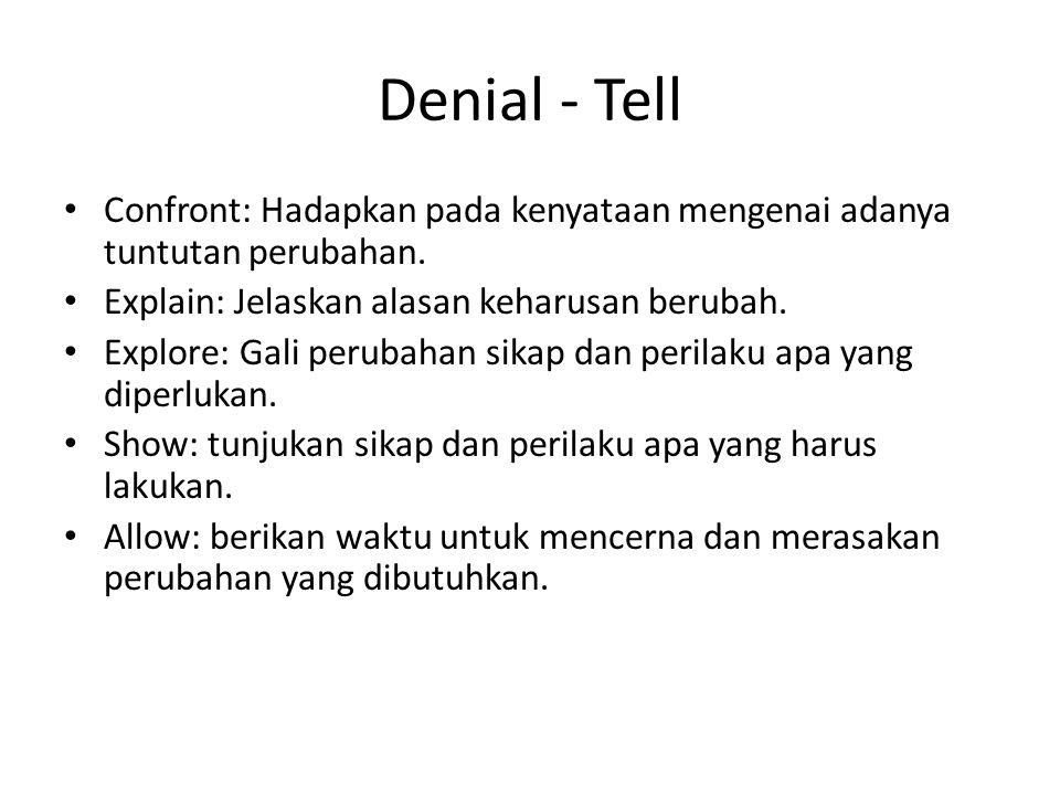Denial - Tell Confront: Hadapkan pada kenyataan mengenai adanya tuntutan perubahan. Explain: Jelaskan alasan keharusan berubah.