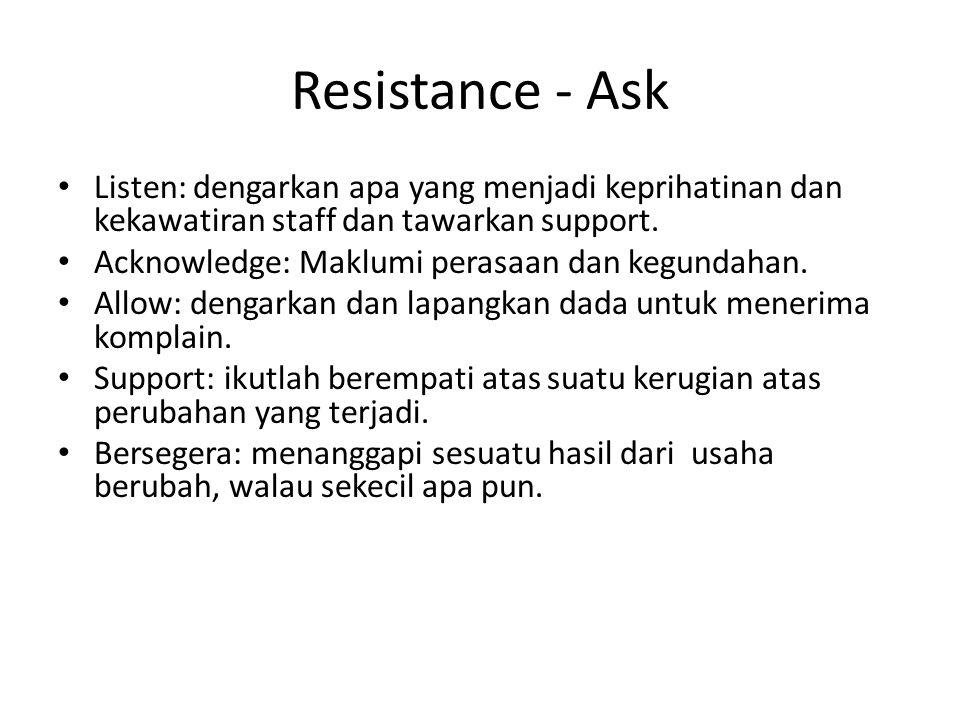 Resistance - Ask Listen: dengarkan apa yang menjadi keprihatinan dan kekawatiran staff dan tawarkan support.