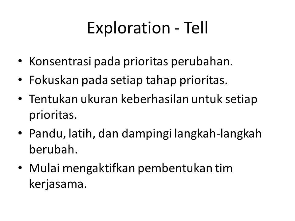 Exploration - Tell Konsentrasi pada prioritas perubahan.