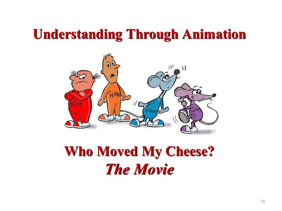 Understanding Through Animation