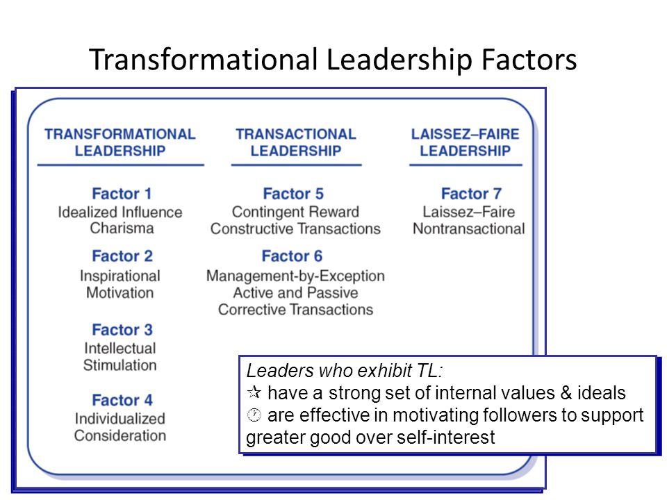 Transformational Leadership Factors