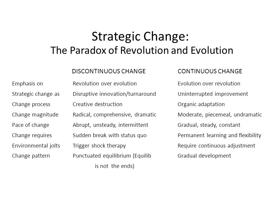 Strategic Change: The Paradox of Revolution and Evolution