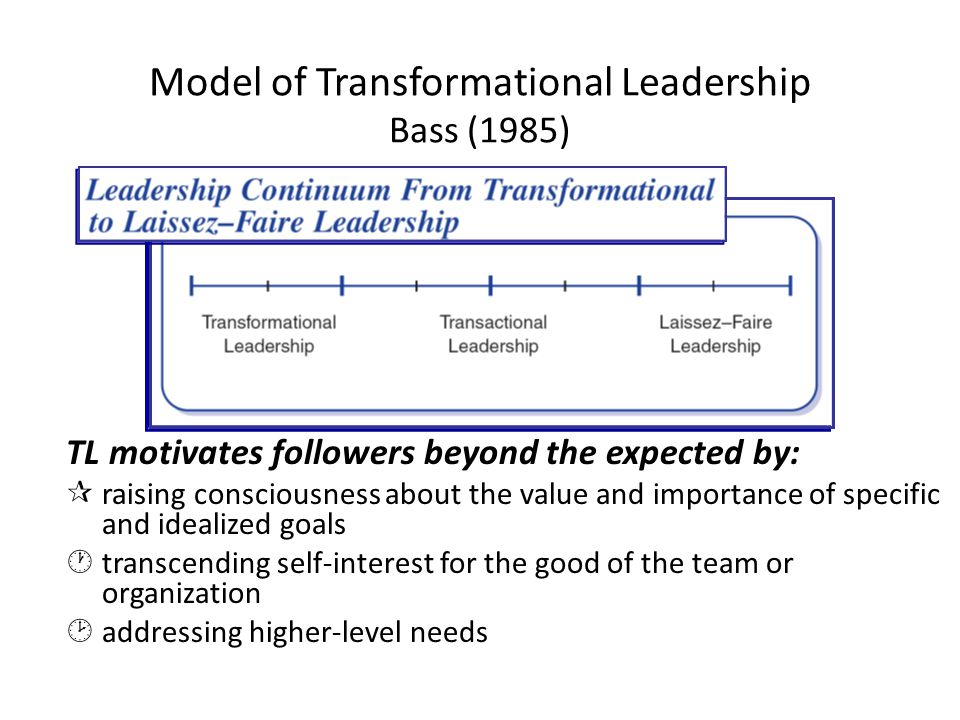 Model of Transformational Leadership Bass (1985)